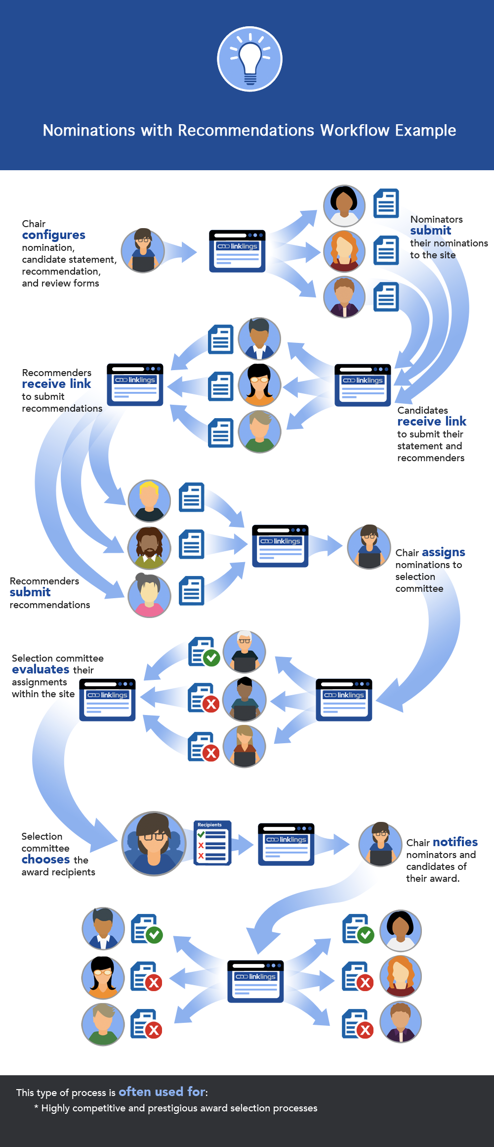 Infographic_nomination_v3