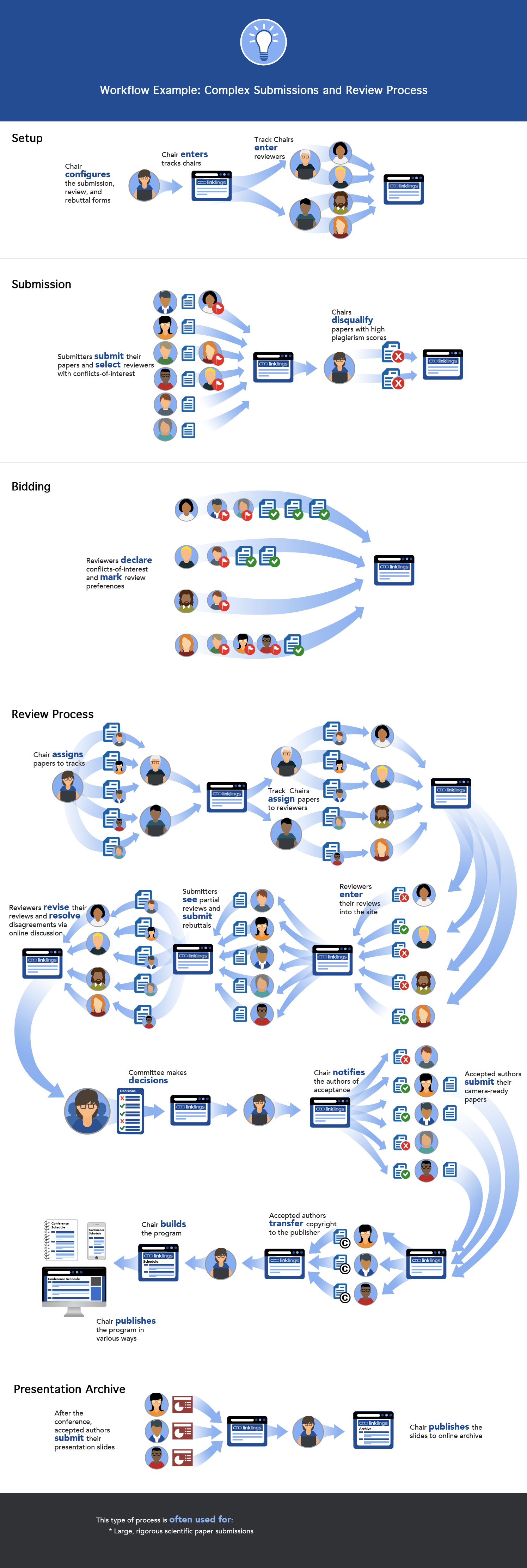 Infographic_submission_complex